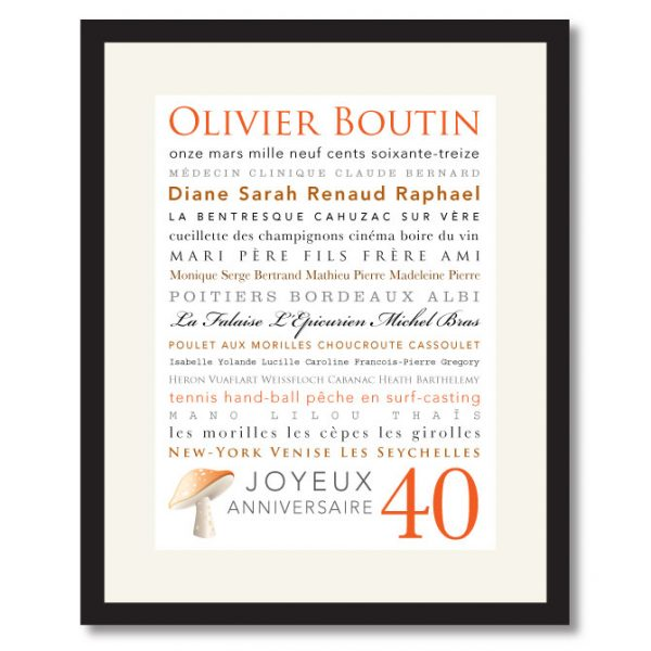 40th Birthday Print
