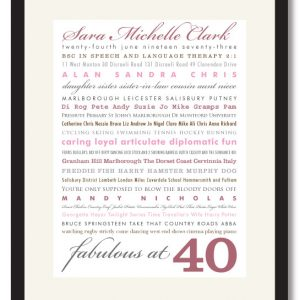 40th Birthday - Give a print