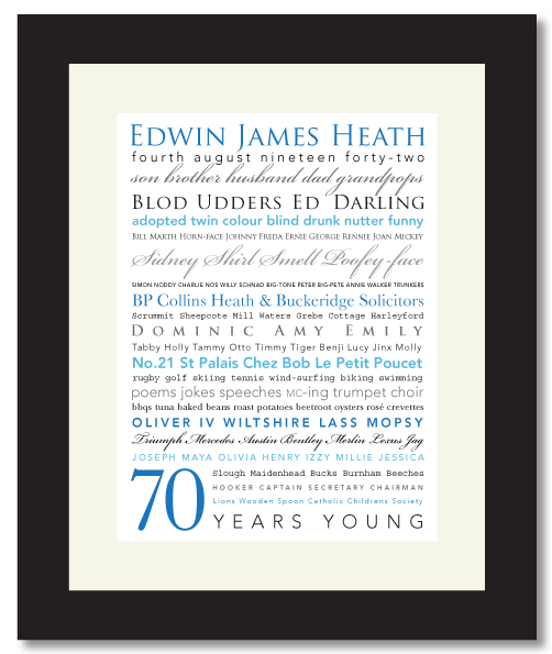 Give a Print - 70th Birthday