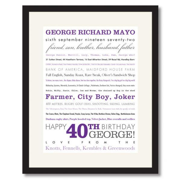 40th Birthday Print